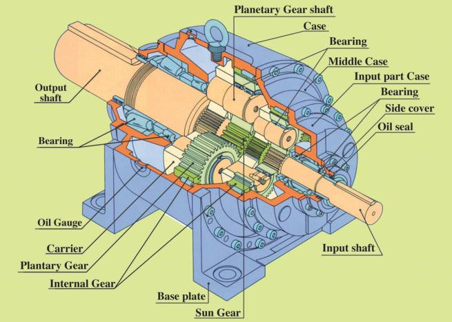 structure of planetary reducer