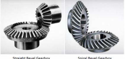 What's the Difference Between Spur, Helical, Bevel, and Worm Gears?